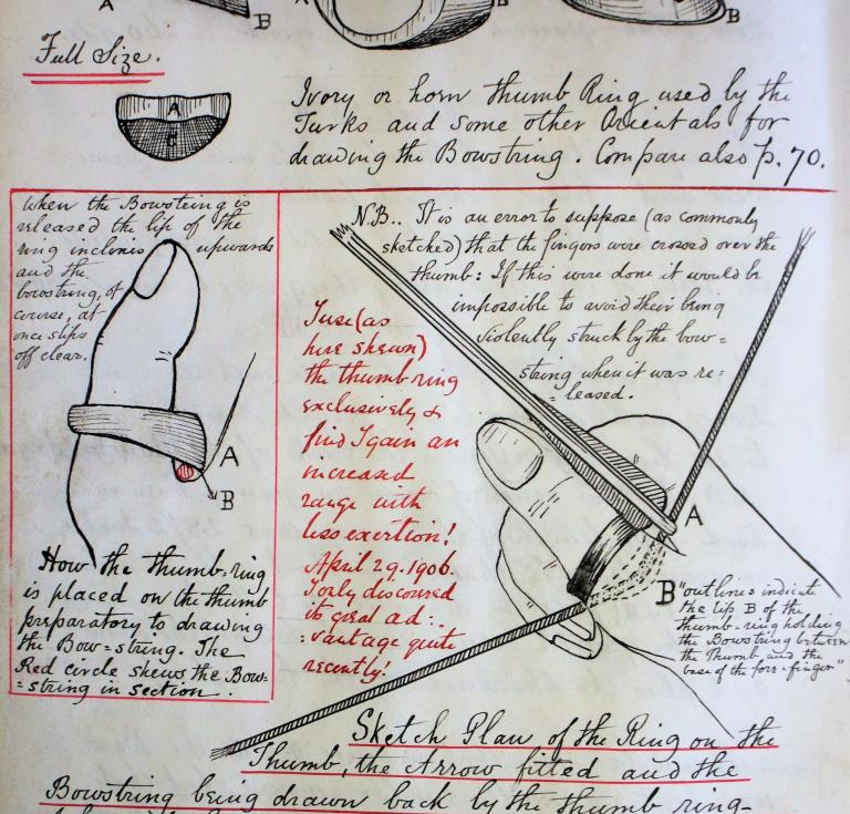 Details from the Archery Manuscript by Sir Ralph Payne Gallwey.